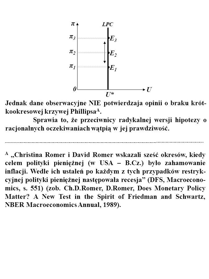 LPCU. U* •E3. •E2. •E1. π. π3. π2. π1. Jednak dane obserwacyjne NIE potwierdzaja opinii o braku krót-kookresowej krzywej PhillipsaA.