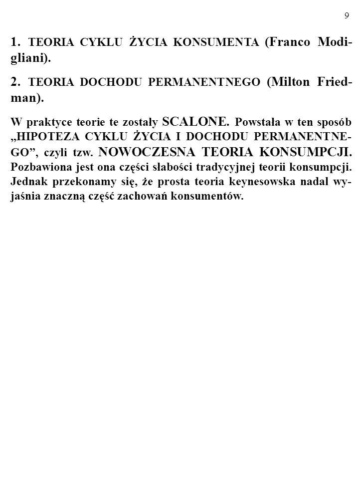1. TEORIA CYKLU ŻYCIA KONSUMENTA (Franco Modi-gliani).