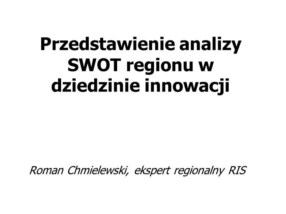 Przedstawienie analizy SWOT regionu w dziedzinie innowacji
