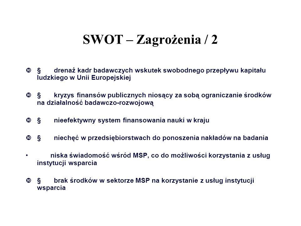 SWOT – Zagrożenia / 2 § drenaż kadr badawczych wskutek swobodnego przepływu kapitału ludzkiego w Unii Europejskiej.