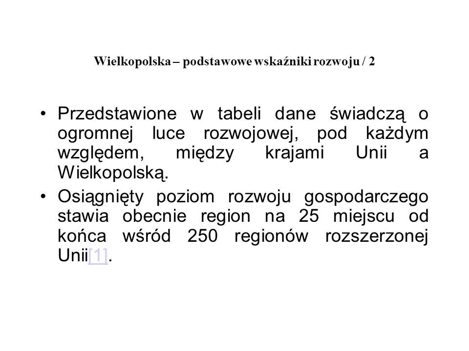 Wielkopolska – podstawowe wskaźniki rozwoju / 2
