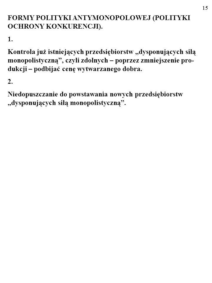 FORMY POLITYKI ANTYMONOPOLOWEJ (POLITYKI OCHRONY KONKURENCJI).