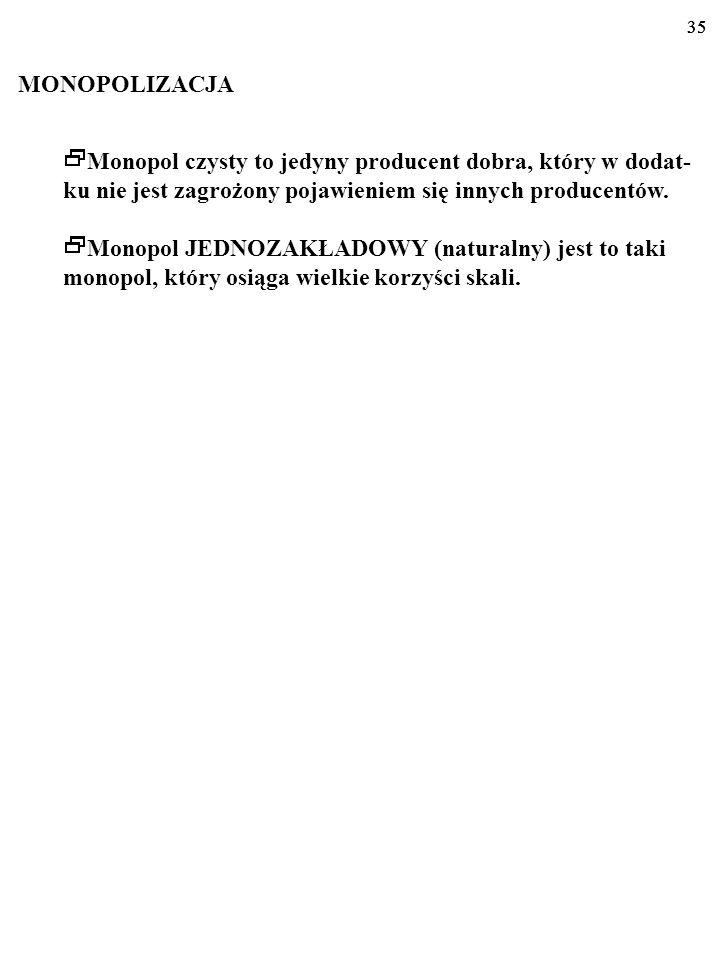 35 35. MONOPOLIZACJA. Monopol czysty to jedyny producent dobra, który w dodat-ku nie jest zagrożony pojawieniem się innych producentów.