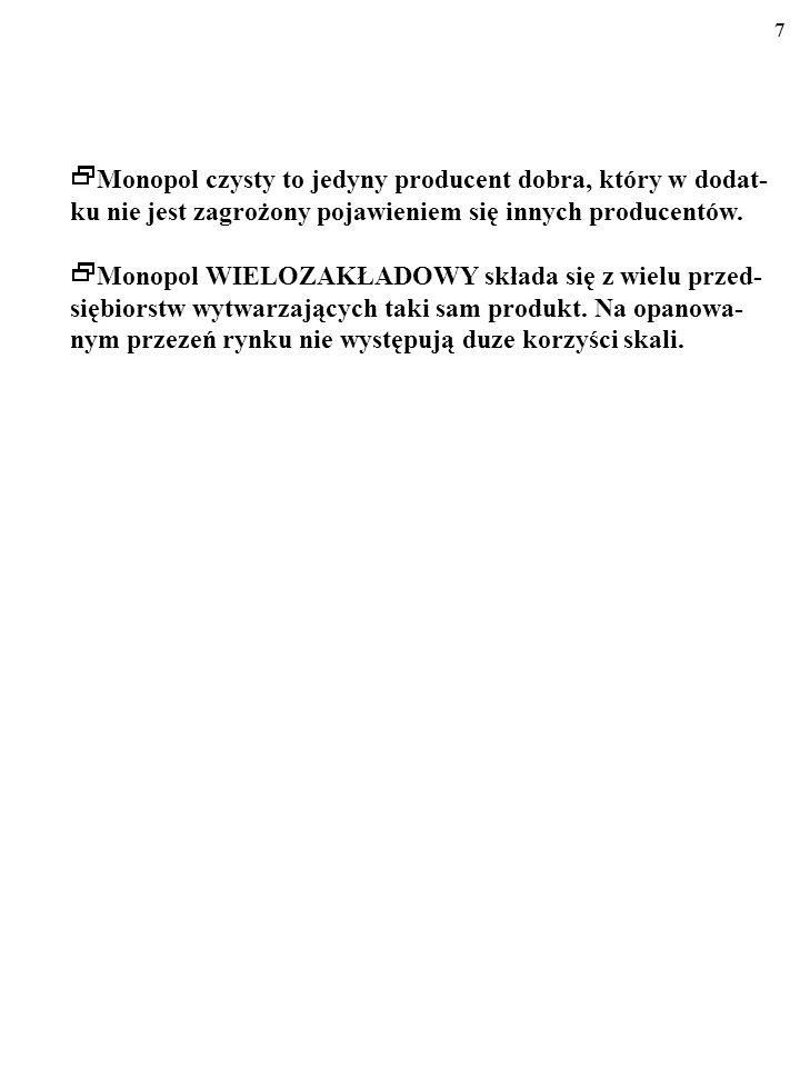 7Monopol czysty to jedyny producent dobra, który w dodat-ku nie jest zagrożony pojawieniem się innych producentów.