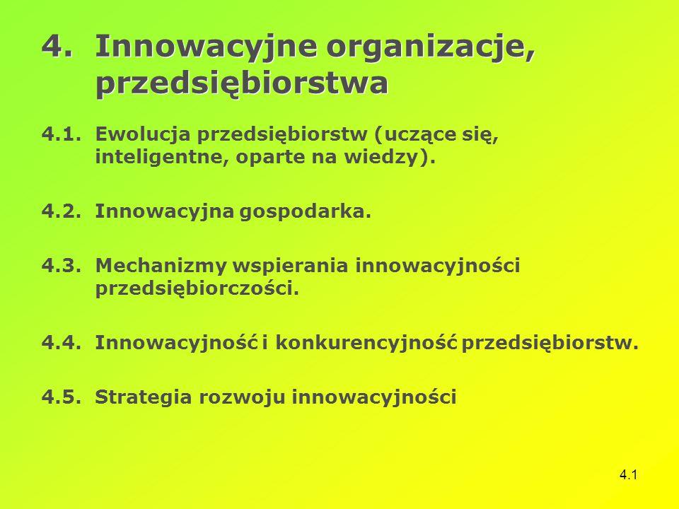 4. Innowacyjne organizacje, przedsiębiorstwa