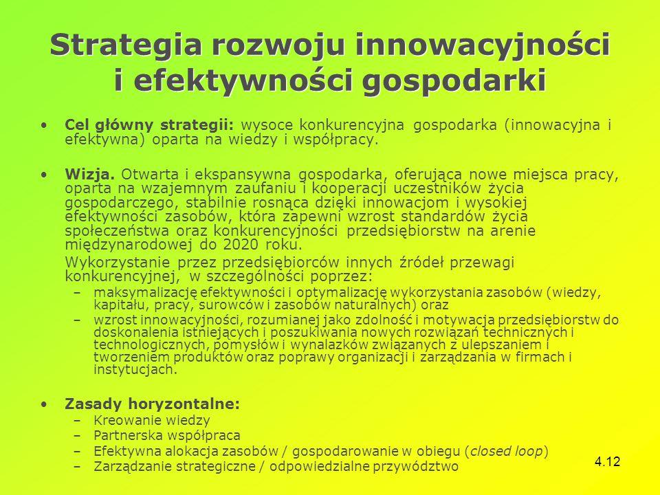 Strategia rozwoju innowacyjności i efektywności gospodarki