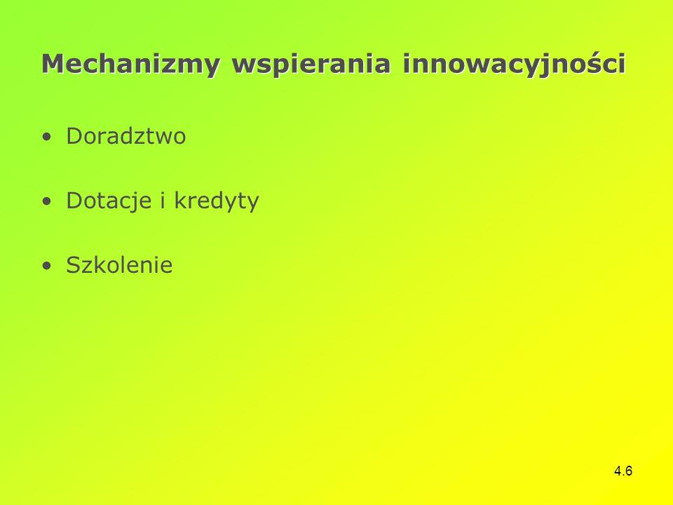 Mechanizmy wspierania innowacyjności