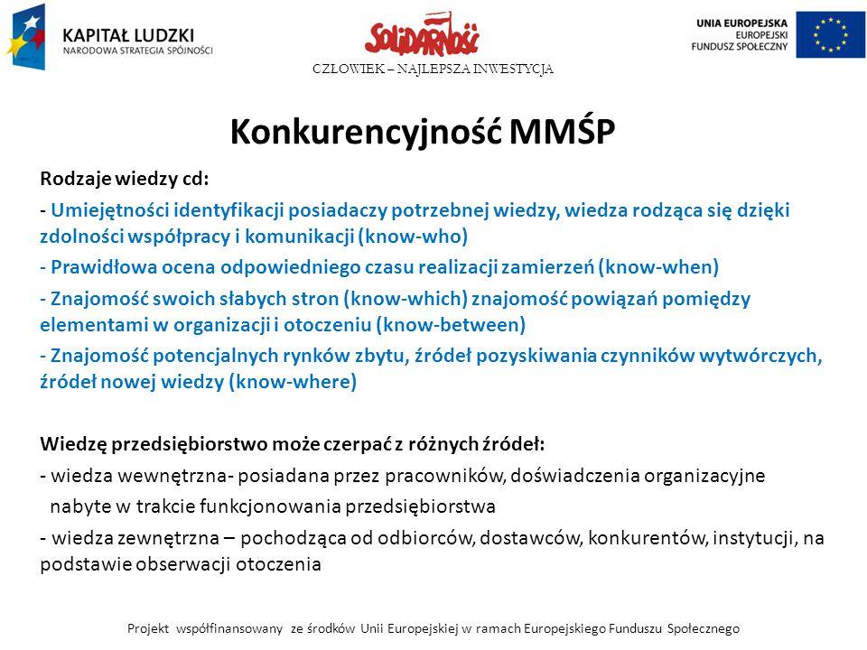Konkurencyjność MMŚP Rodzaje wiedzy cd: