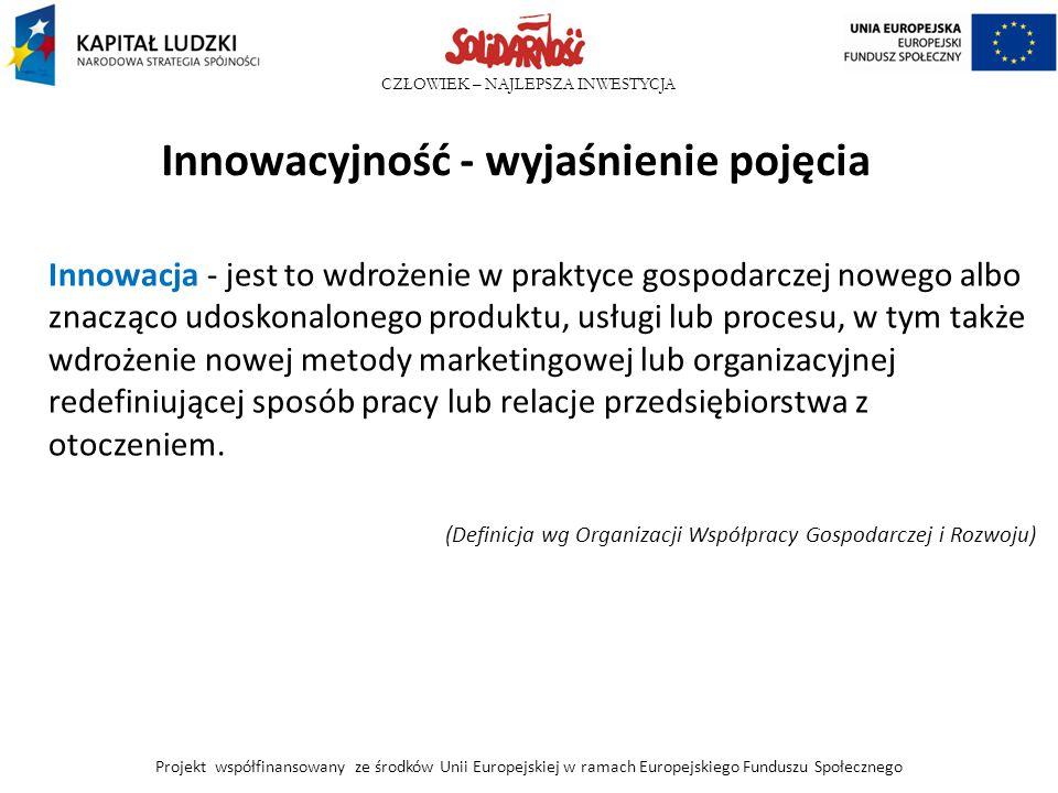 Innowacyjność - wyjaśnienie pojęcia