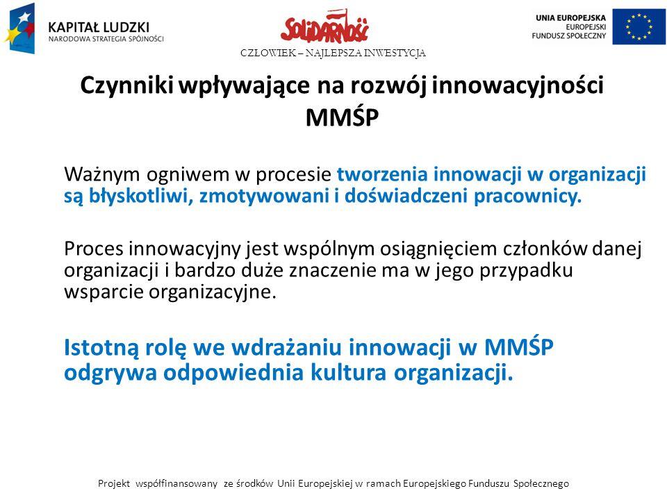 Czynniki wpływające na rozwój innowacyjności MMŚP