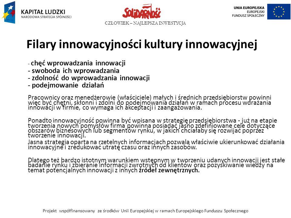Filary innowacyjności kultury innowacyjnej