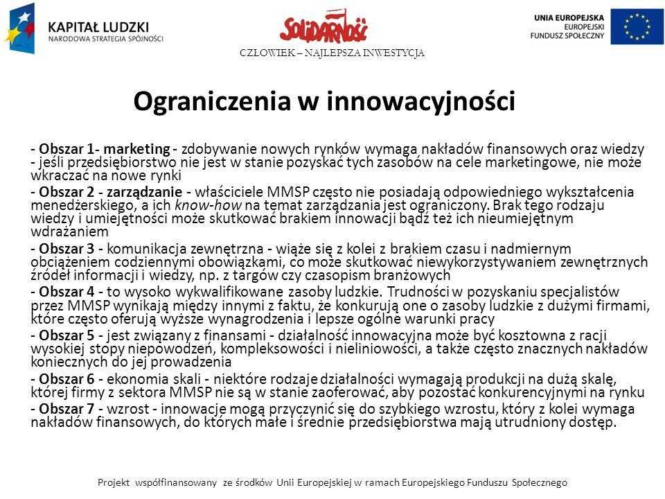 Ograniczenia w innowacyjności
