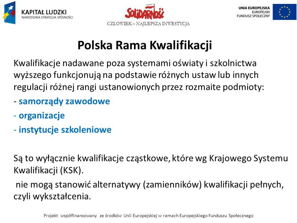 Polska Rama Kwalifikacji