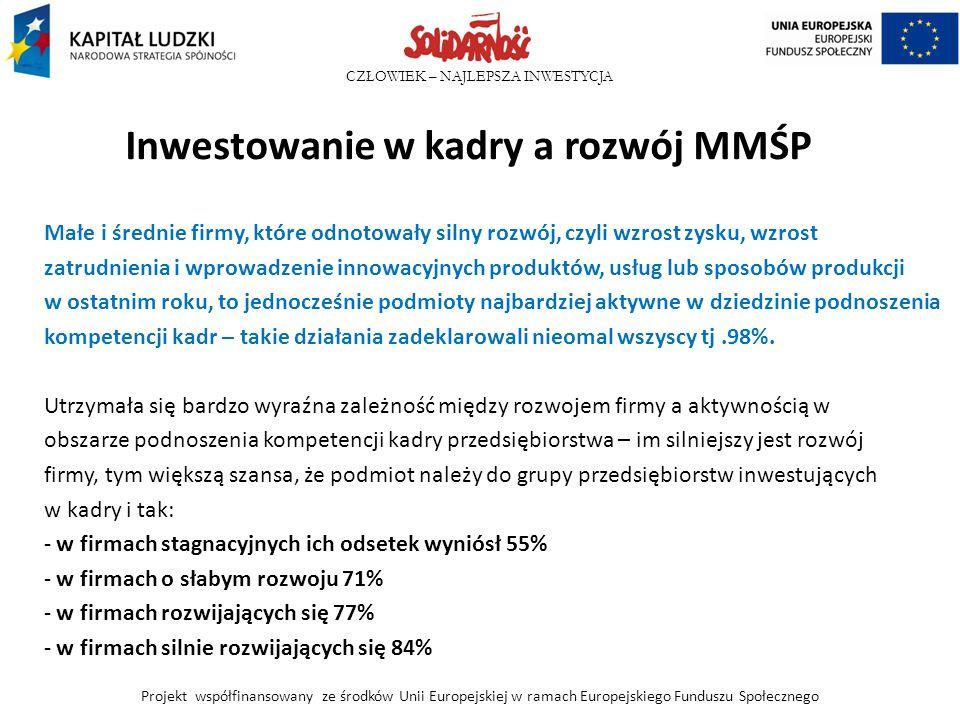 Inwestowanie w kadry a rozwój MMŚP
