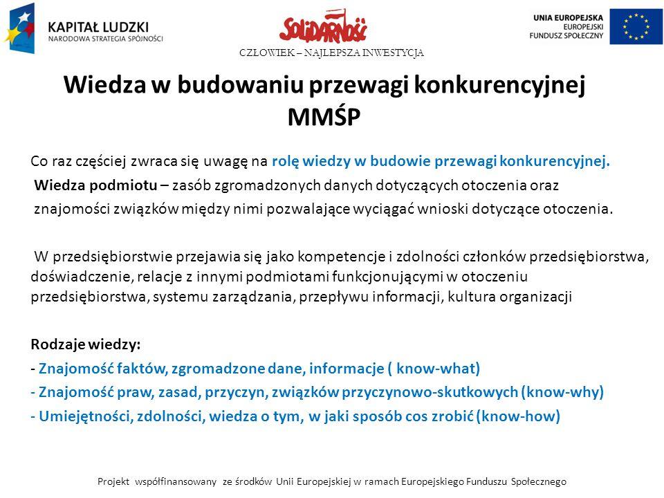 Wiedza w budowaniu przewagi konkurencyjnej MMŚP