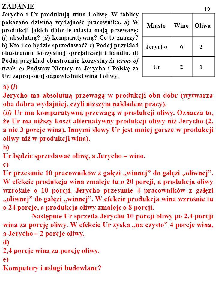 Ur będzie sprzedawać oliwę, a Jerycho – wino. c)
