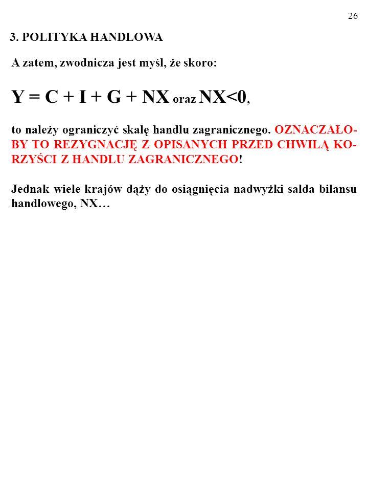Y = C + I + G + NX oraz NX<0,