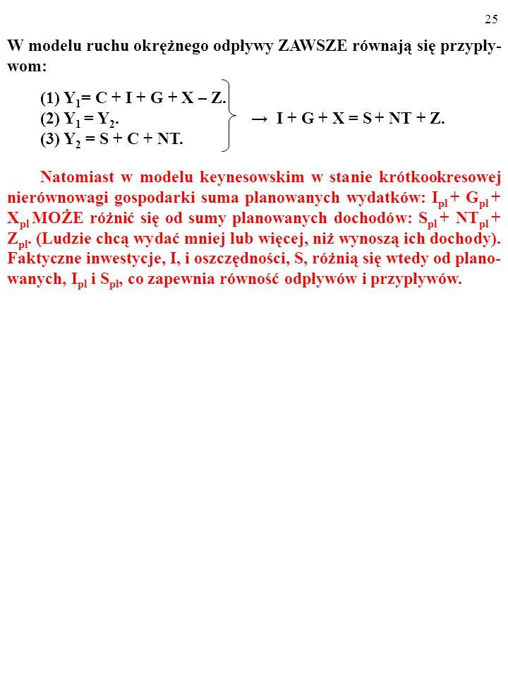 W modelu ruchu okrężnego odpływy ZAWSZE równają się przypły-wom: