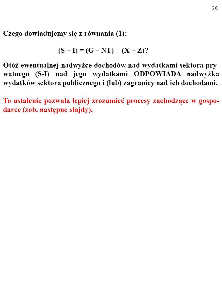 Czego dowiadujemy się z równania (1):