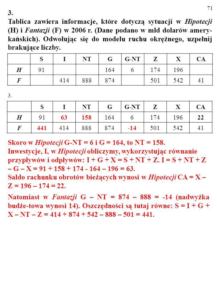 Skoro w Hipotecji G-NT = 6 i G = 164, to NT = 158.
