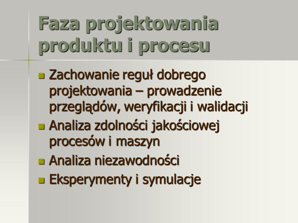 Faza projektowania produktu i procesu