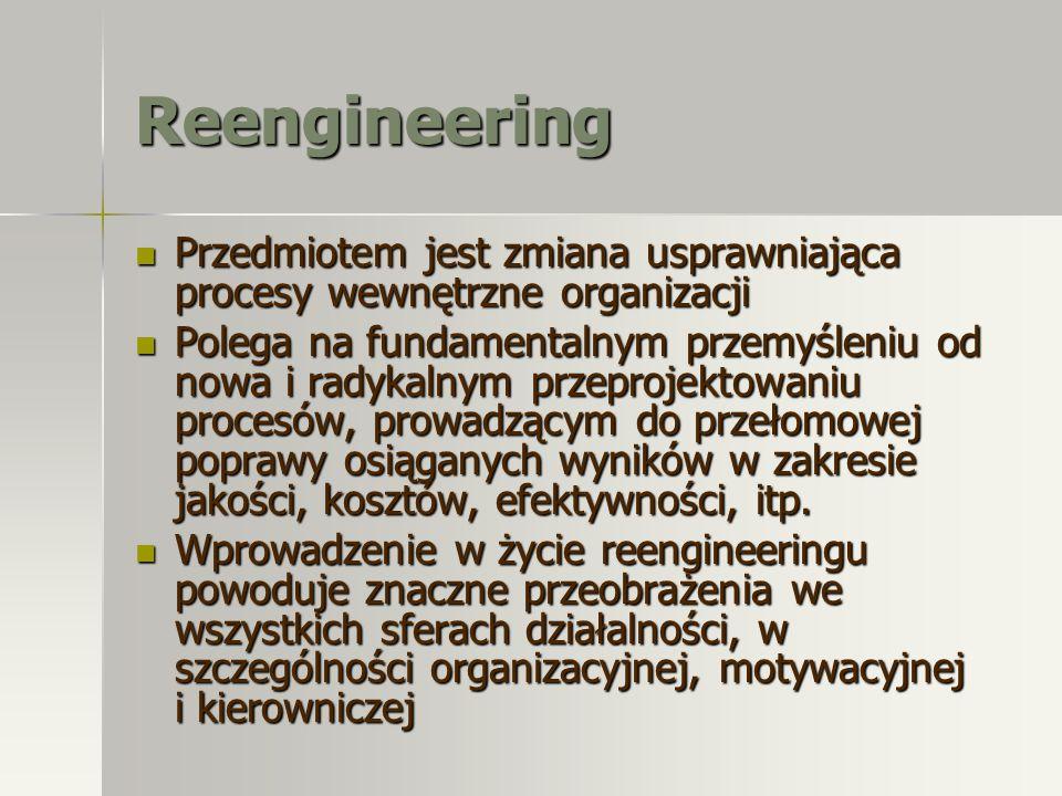 Reengineering Przedmiotem jest zmiana usprawniająca procesy wewnętrzne organizacji.