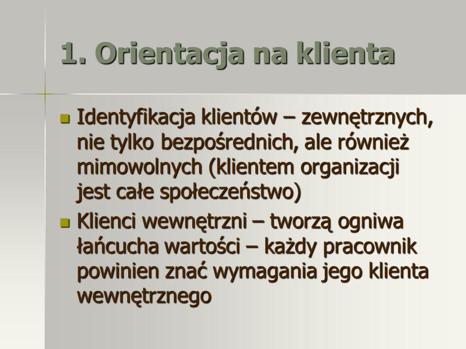 1. Orientacja na klienta