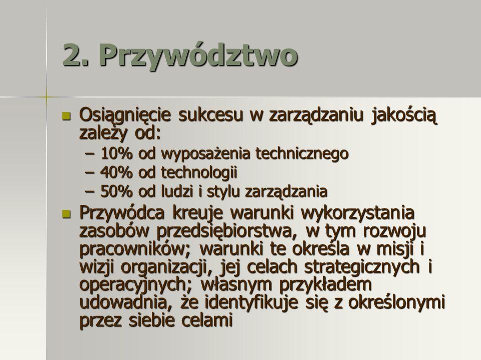 2. Przywództwo Osiągnięcie sukcesu w zarządzaniu jakością zależy od: