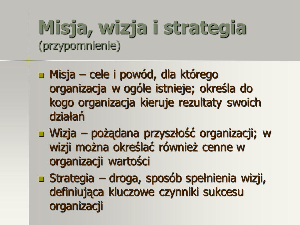 Misja, wizja i strategia (przypomnienie)