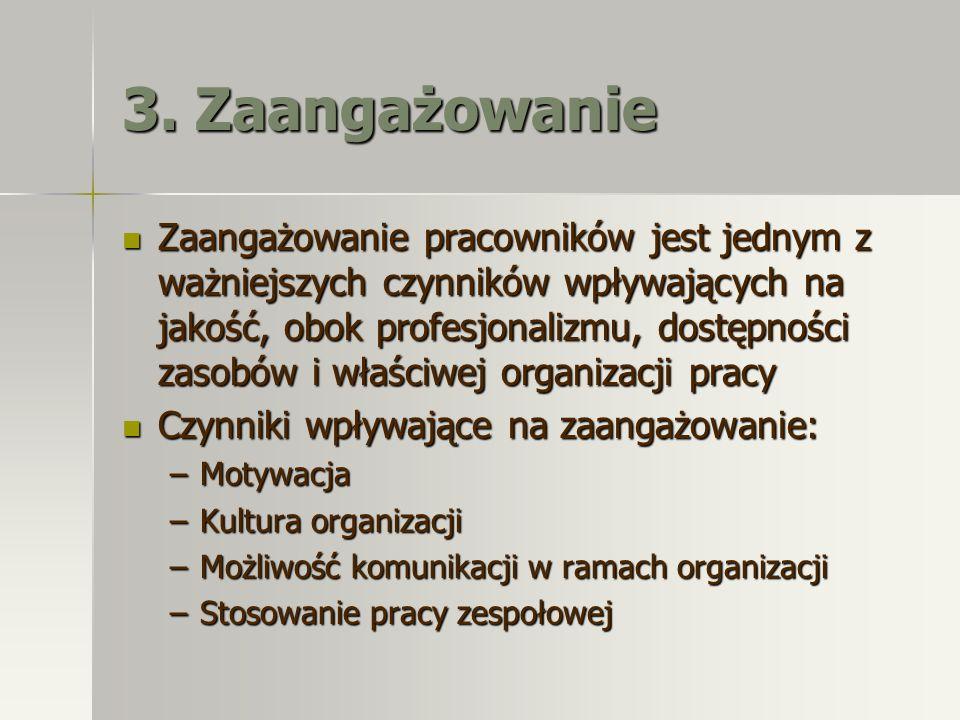 3. Zaangażowanie