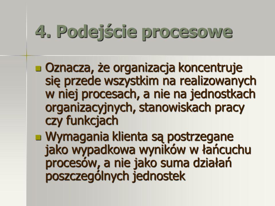 4. Podejście procesowe