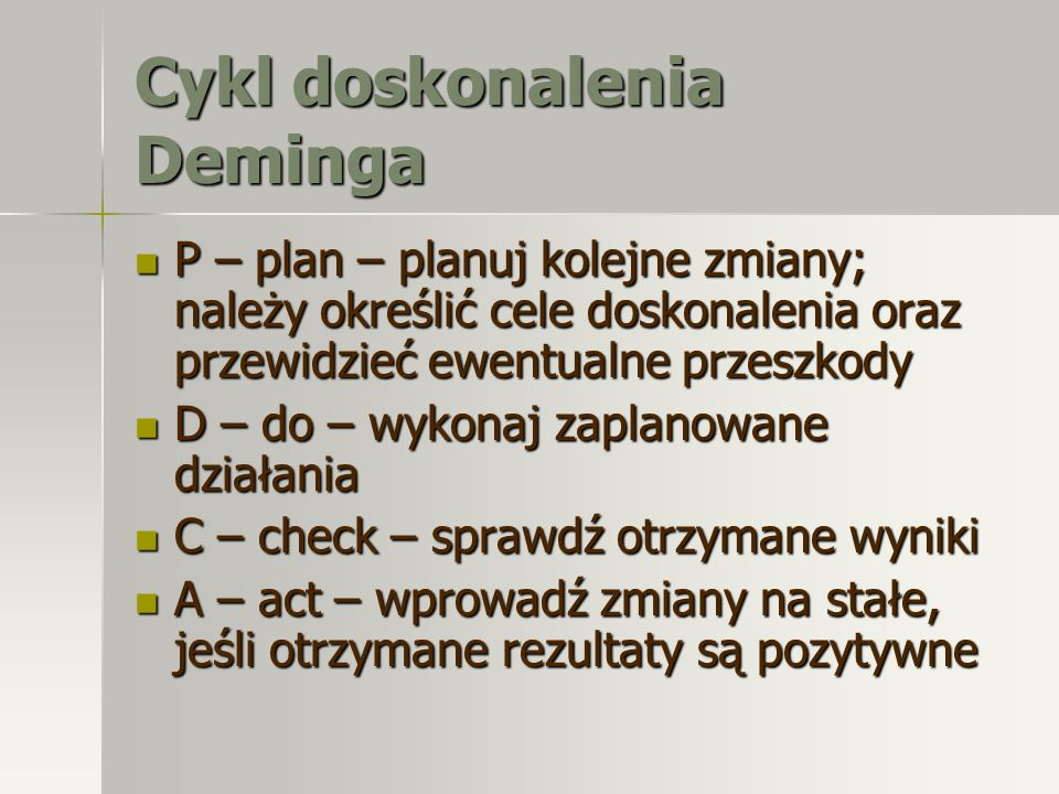 Cykl doskonalenia Deminga