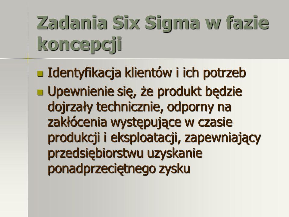 Zadania Six Sigma w fazie koncepcji