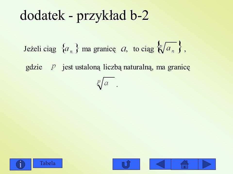 dodatek - przykład b-2 Jeżeli ciąg ma granicę , to ciąg , gdzie