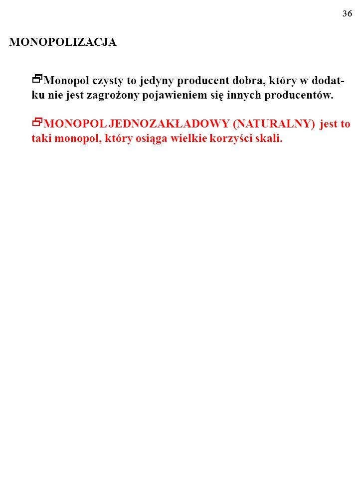 3636. MONOPOLIZACJA. Monopol czysty to jedyny producent dobra, który w dodat-ku nie jest zagrożony pojawieniem się innych producentów.