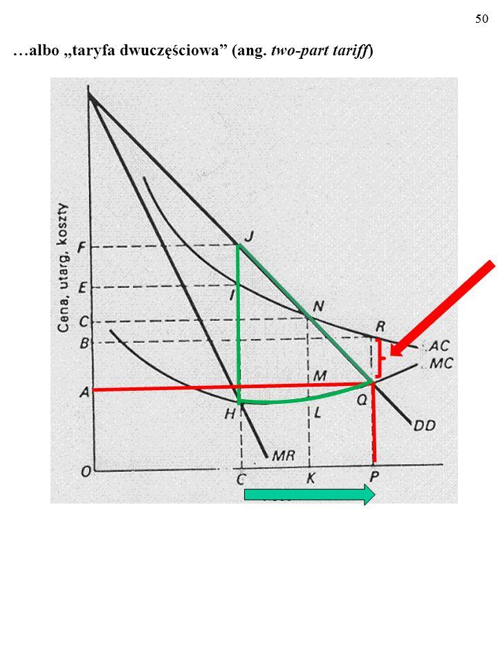 "…albo ""taryfa dwuczęściowa (ang. two-part tariff)"