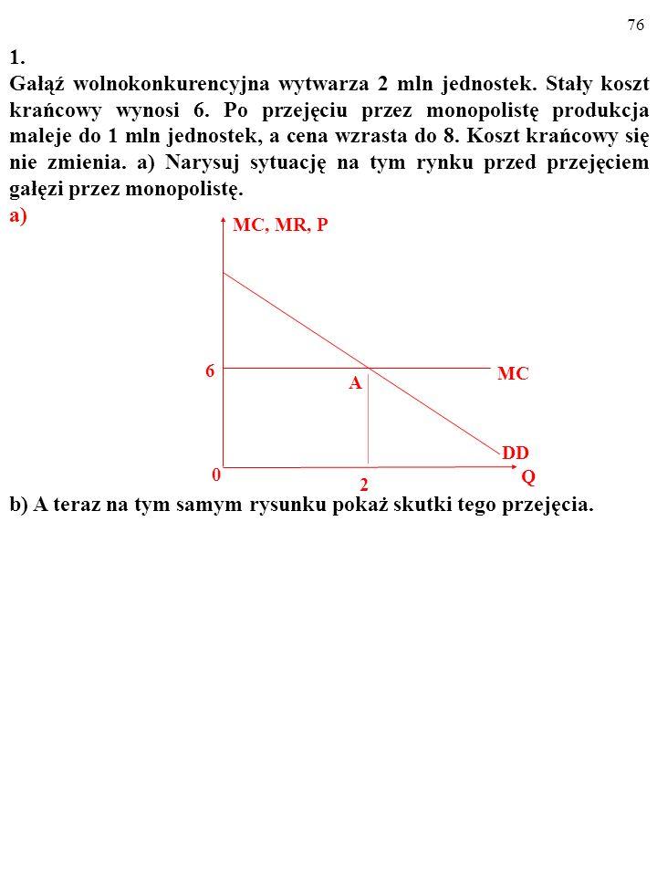 b) A teraz na tym samym rysunku pokaż skutki tego przejęcia.