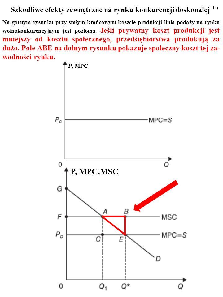 P, MPC,MSC Szkodliwe efekty zewnętrzne na rynku konkurencji doskonałej