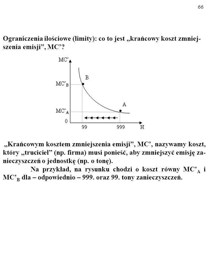 """66 Ograniczenia ilościowe (limity): co to jest """"krańcowy koszt zmniej-szenia emisji , MC'"""