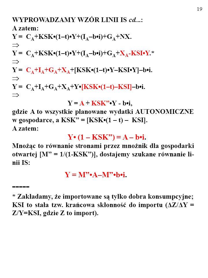 ----- Y• (1 – KSK ) = A – b•i. Y = M •A–M •b•i.