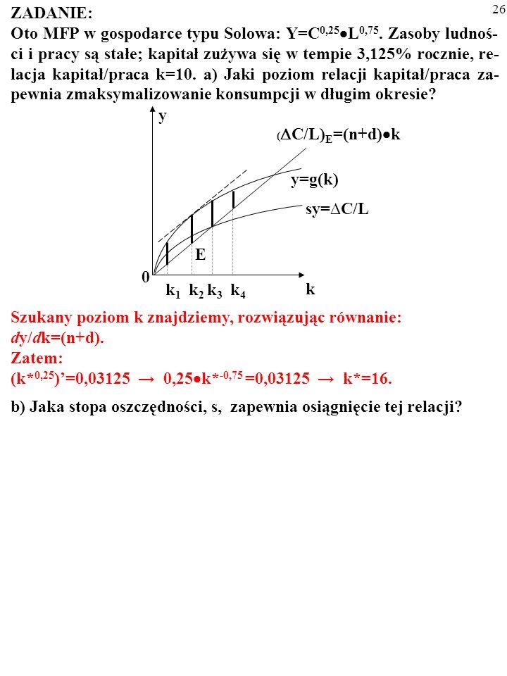 Szukany poziom k znajdziemy, rozwiązując równanie: dy/dk=(n+d). Zatem: