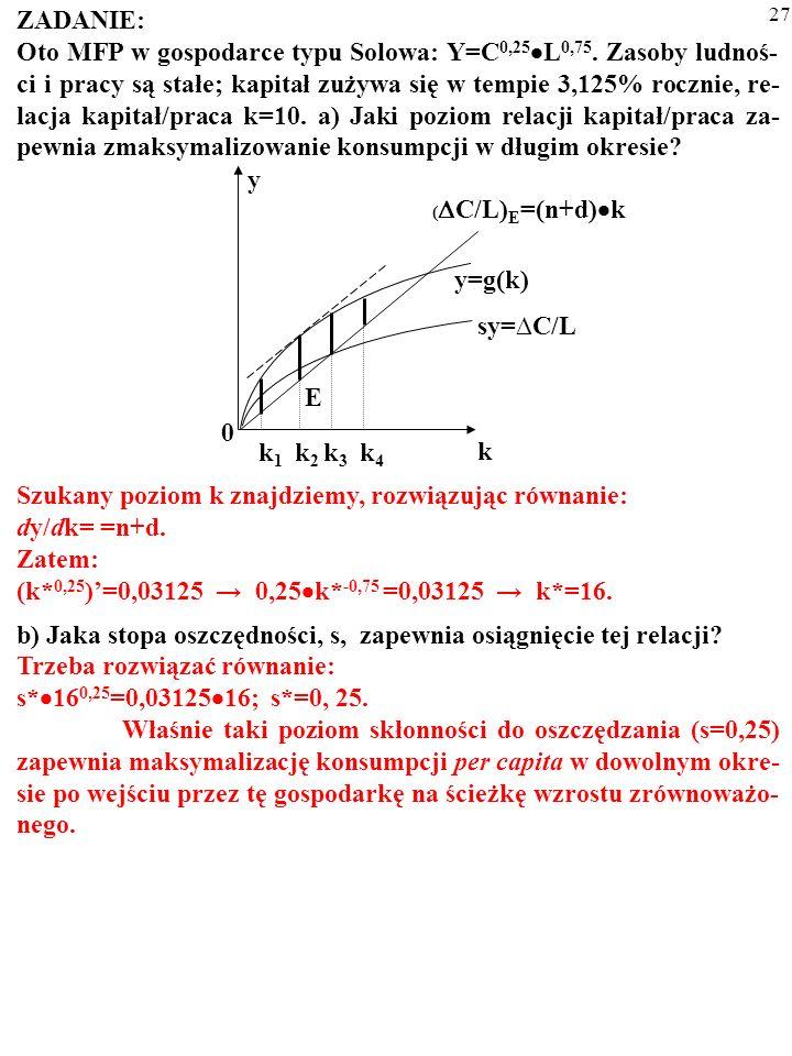 Szukany poziom k znajdziemy, rozwiązując równanie: dy/dk= =n+d. Zatem:
