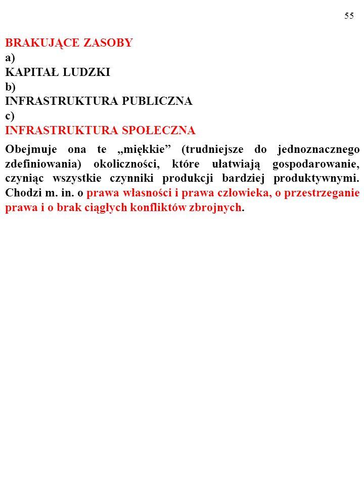 BRAKUJĄCE ZASOBY a) KAPITAŁ LUDZKI. b) INFRASTRUKTURA PUBLICZNA. c) INFRASTRUKTURA SPOŁECZNA.