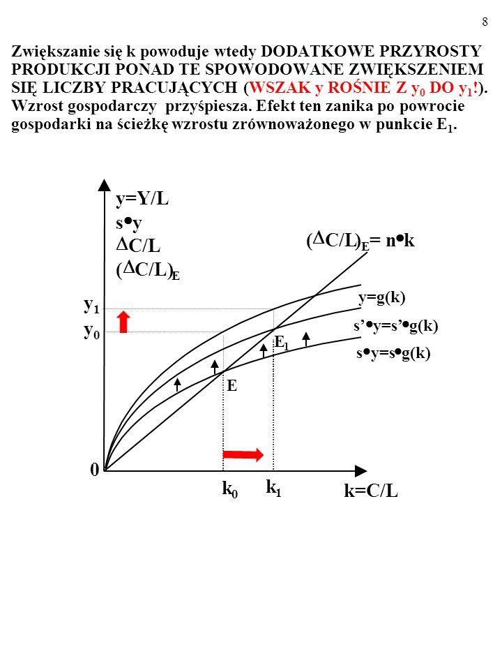 ( D C/L ) = n k k=C/L y=Y/L y C/L) y1 y0