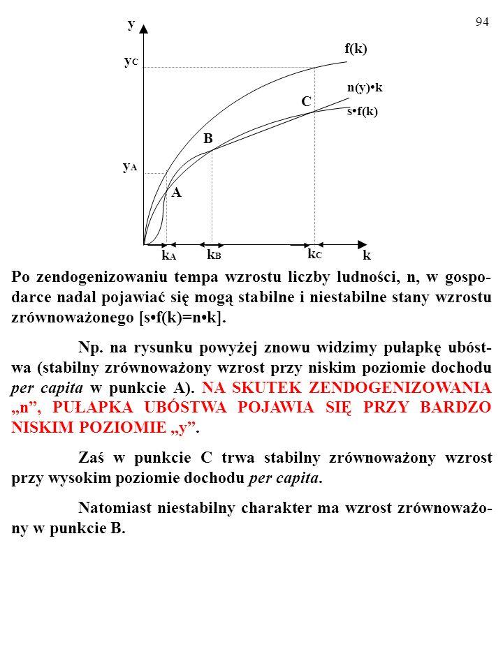 Natomiast niestabilny charakter ma wzrost zrównoważo-ny w punkcie B.