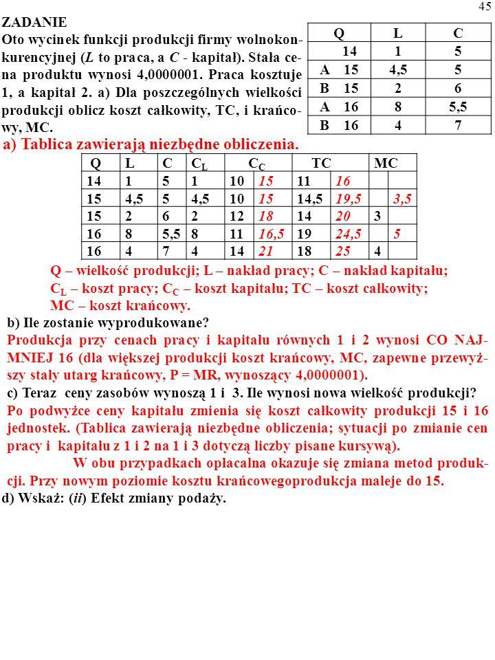 a) Tablica zawierają niezbędne obliczenia.