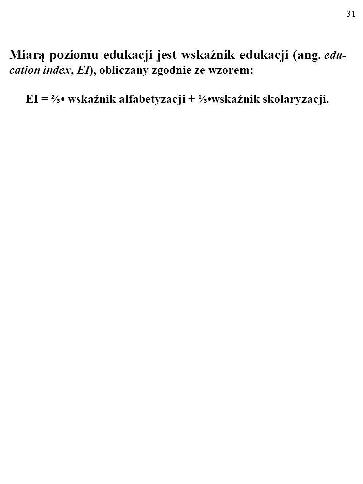EI = ⅔• wskaźnik alfabetyzacji + ⅓•wskaźnik skolaryzacji.