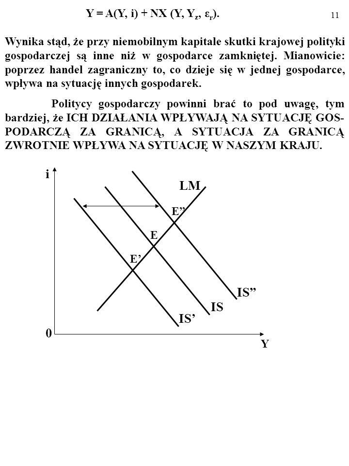 Y = A(Y, i) + NX (Y, Yz, εr). i LM IS IS IS'