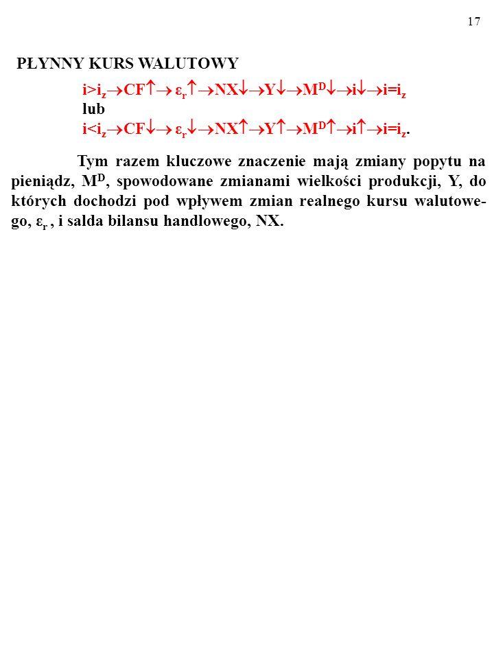 i>izCF εrNXYMDii=iz lub