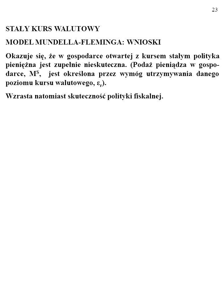 STAŁY KURS WALUTOWY MODEL MUNDELLA-FLEMINGA: WNIOSKI.